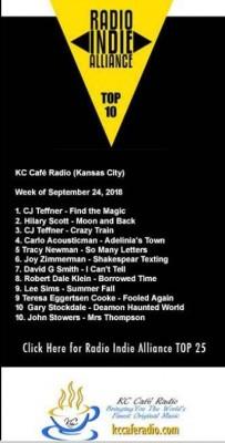 Radio Indie Alliance Chart - Sept 24