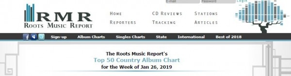 Roots Music Report - Top Country Album Chart - Jan 26